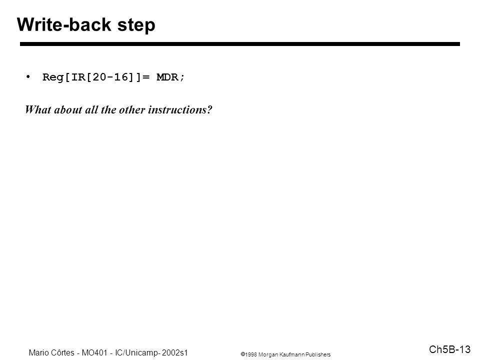 Write-back step Reg[IR[20-16]]= MDR;